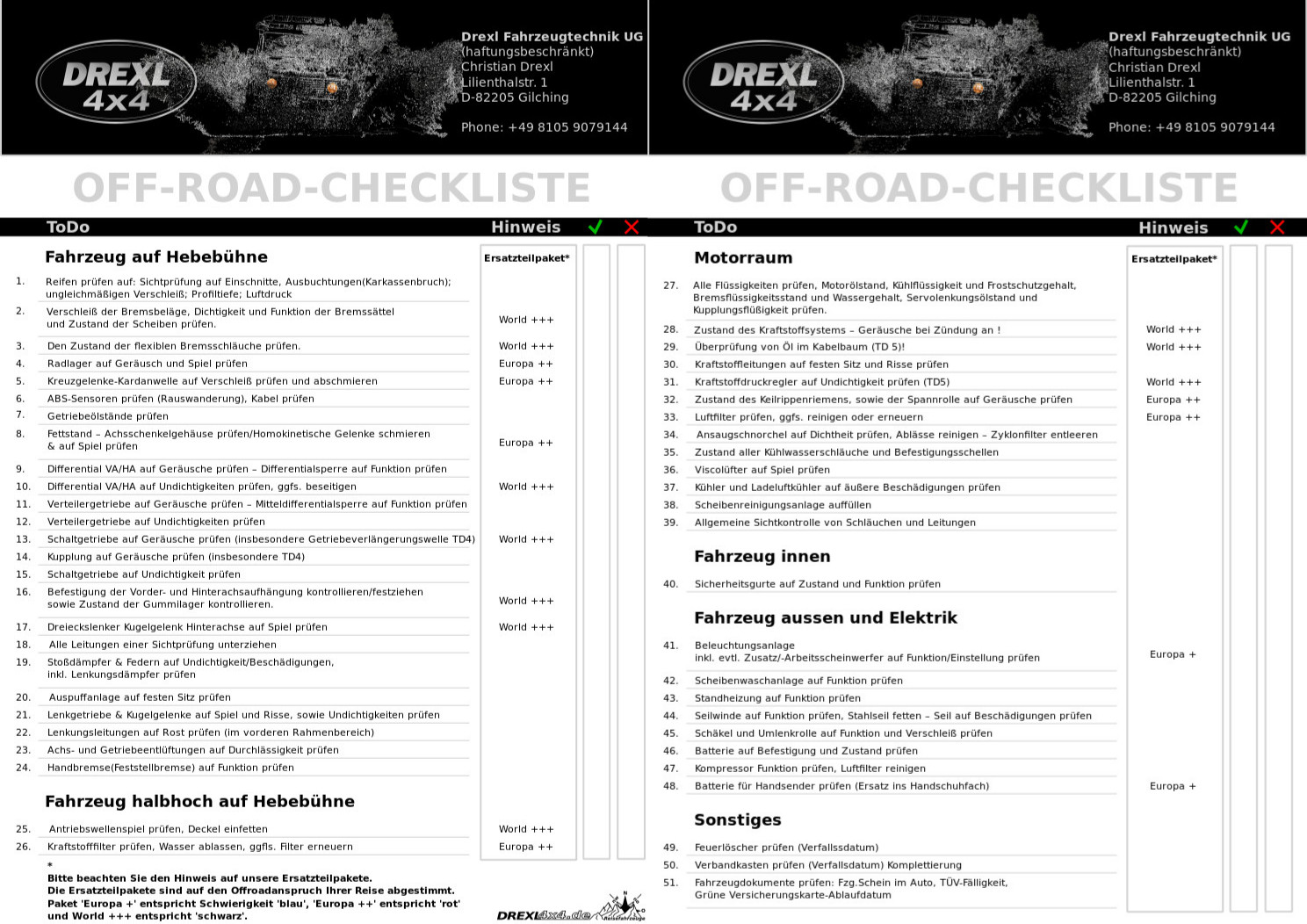 screenshot des Flyers Offroad-Checkliste